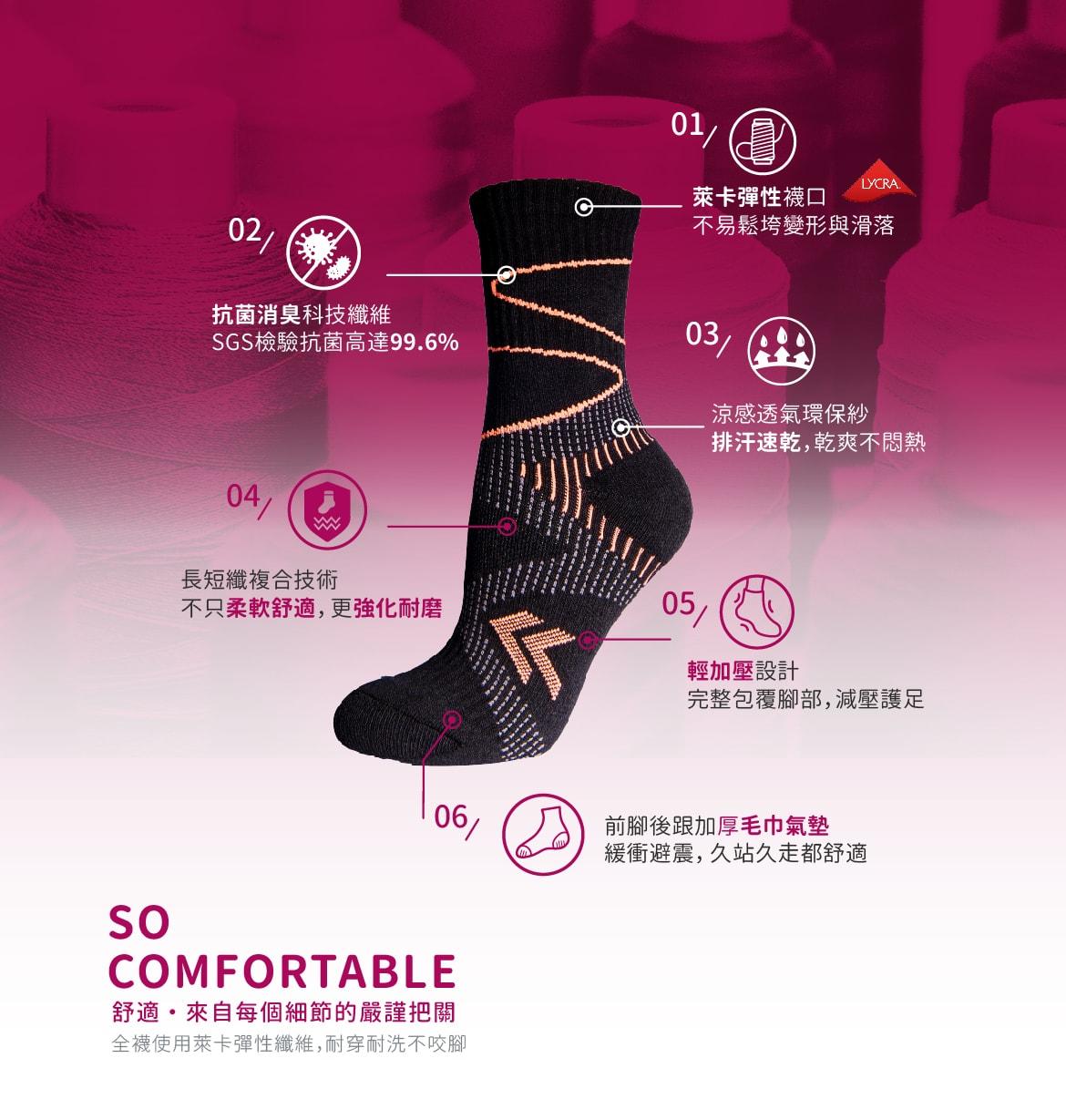 抗菌除臭機能襪